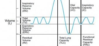 Pemeriksaan fungsi paru untuk mencegah komplikasi pasca operasi